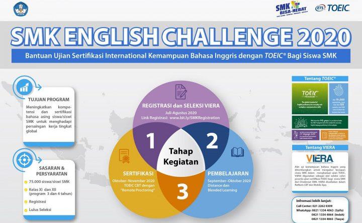 SMKN 1 Bangil Fasilitasi 614 Peserta didik untuk Uji Viera Bahasa Inggris Berskala Nasional